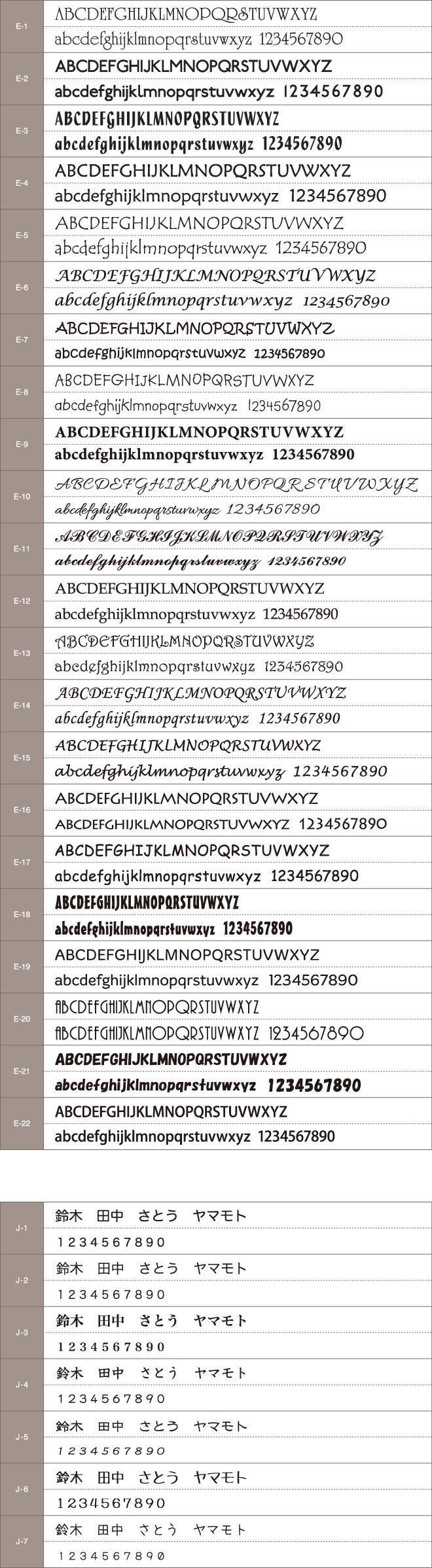 表札の書体見本